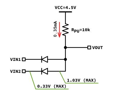 CMOSロジックをダイオードANDに接続する