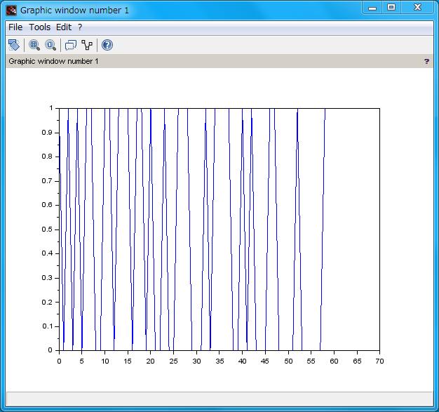 LFSR の波形