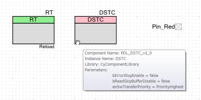 GPIO と RT と DSTC を配置する