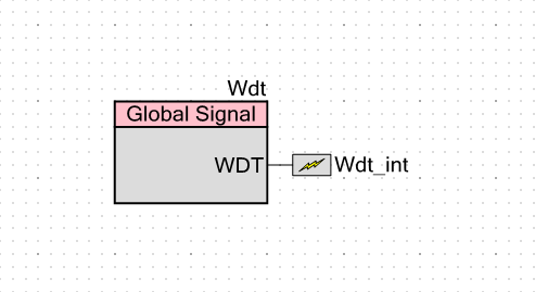 WDT出力を持つ Global Signal Reference コンポーネント