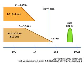 BuckConverter5.png